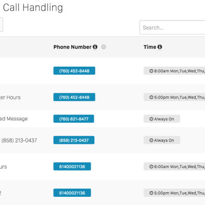 Call Monitoring for InfusionSoft